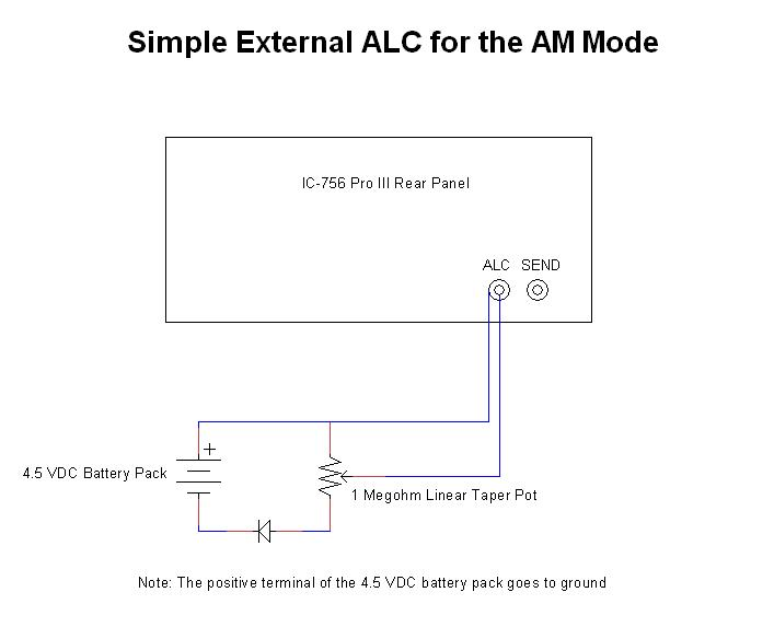 External ALC