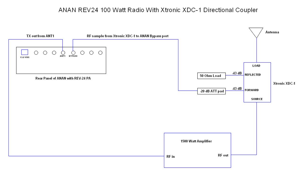 "anan Balanced Xlr Wiring Diagram on 1 4 aaudio wiring, balanced rca jack diagram, balanced audio cable schematic, rca wiring, balanced trs wiring, balanced microphone wiring, balanced audio wiring, 1 4"" plug wiring, balanced to unbalanced wiring, balanced phono wiring,"