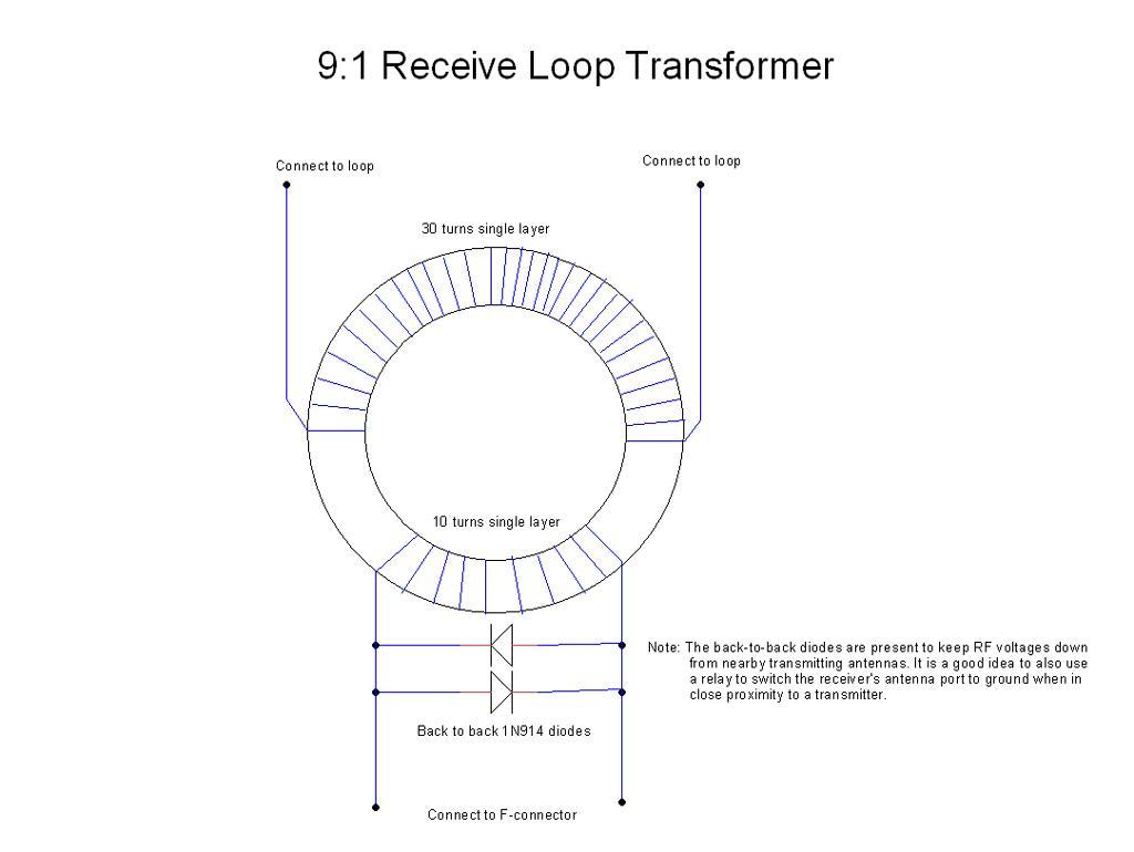 Easy to Build Broadband Receive Loop