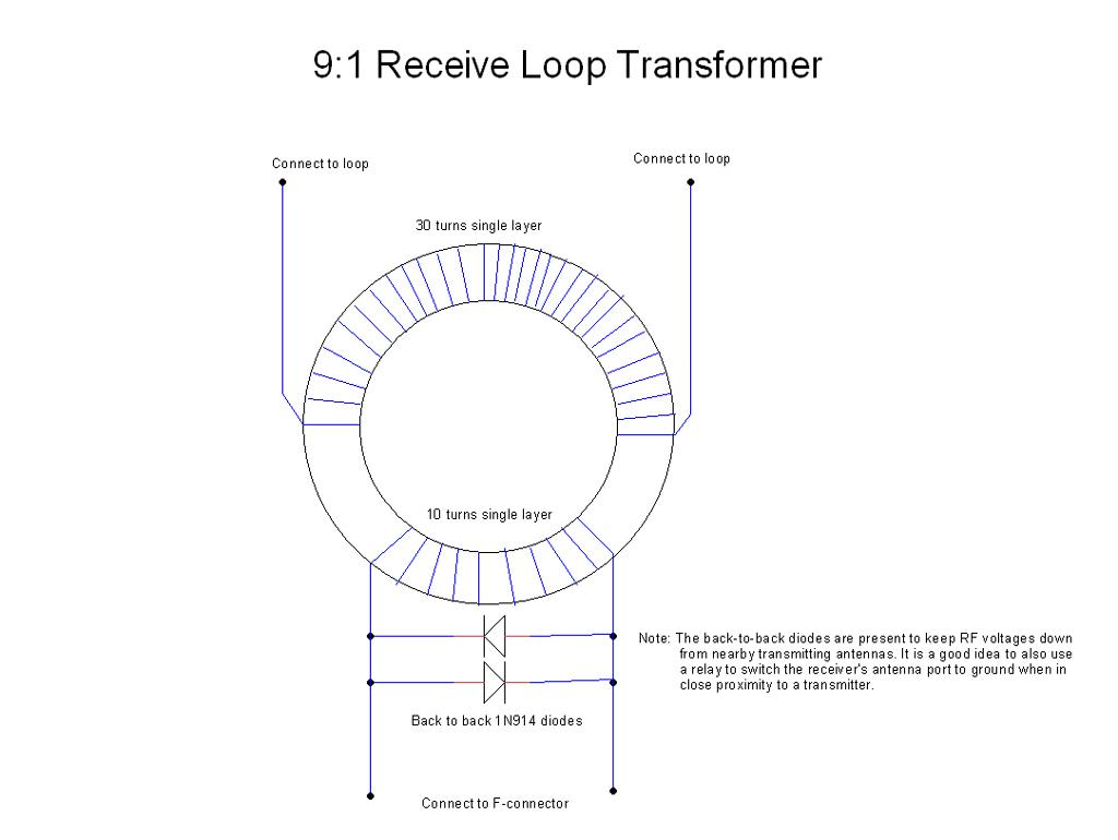 Loop 6 X Antenna Note Solder One Lead Of The Transformer To F Connector Center Conductor And Other Shield Connection